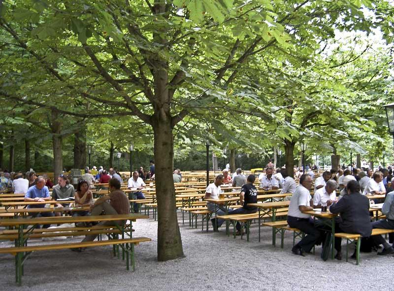 Biergarten Aumeister Biergarten In Munchen